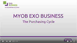 The-Purchasing-Cycle-1